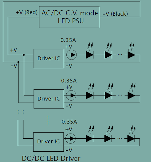 What is a Constant Voltage LED Driver? | MEAN WELL Australia ... Dc Voltage Led Light Schematic Diagram on