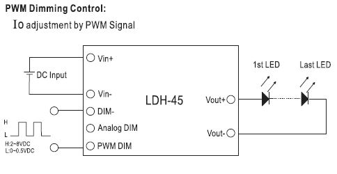 Led drivers for automotive applications mean well australia mean well ldh 45 pwm dimming wiring diagram asfbconference2016 Gallery