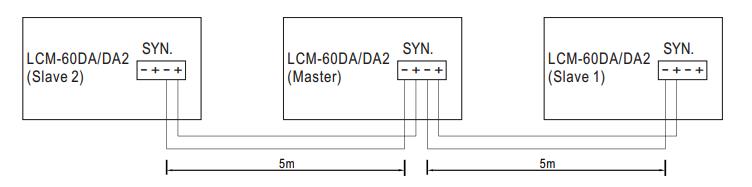 DALI LED driver wiring diagram